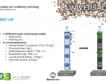 Optimising water retention capacity of growing media  used in vertical gardening (2/2)