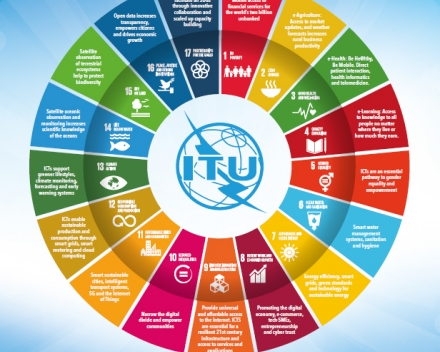 ICT Contributes to the SDGs
