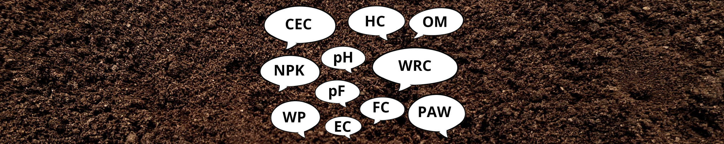 Soil and its acronyms