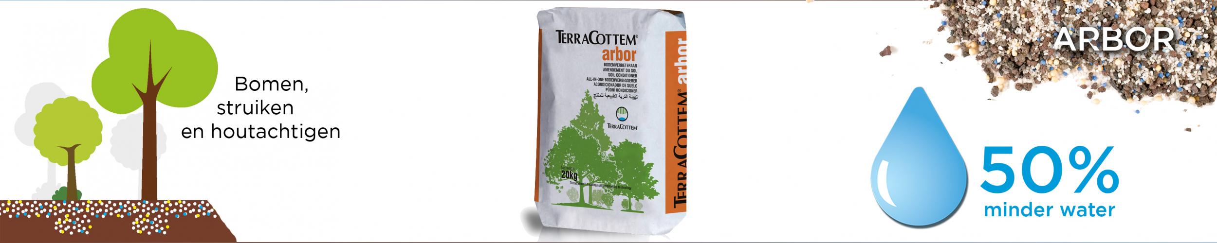 TerraCottem Arbor - 20kg